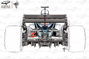 Formula 1 Analysis How Williams tackles Bahrain cooling