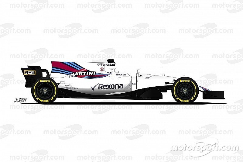 Guide F1 2017- Williams, la politique de la relance
