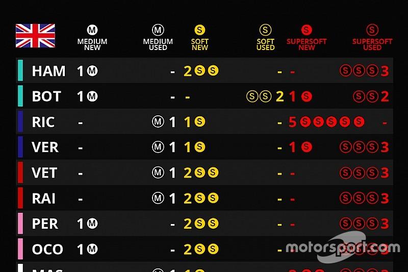 Гран При Великобритании: шины на гонку