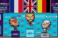 Vídeo: las carreras finales de la Fórmula E 2020, por los Minis