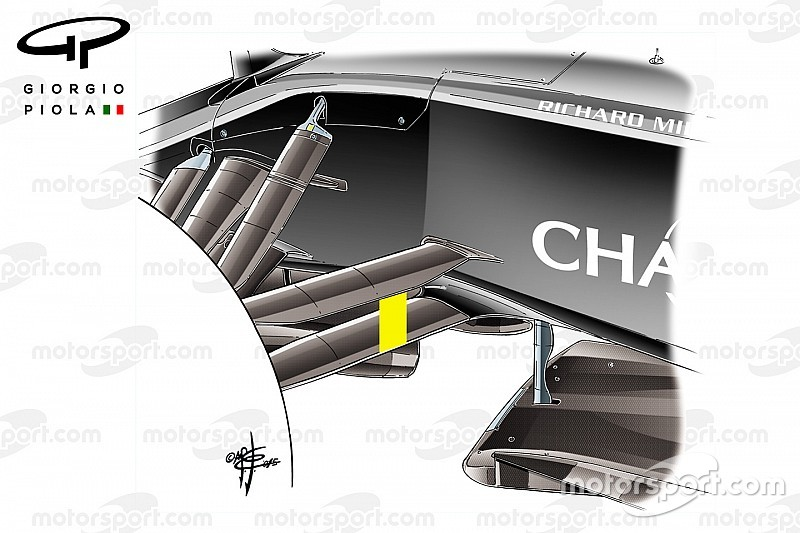Tech analysis: The big trends of F1 2016