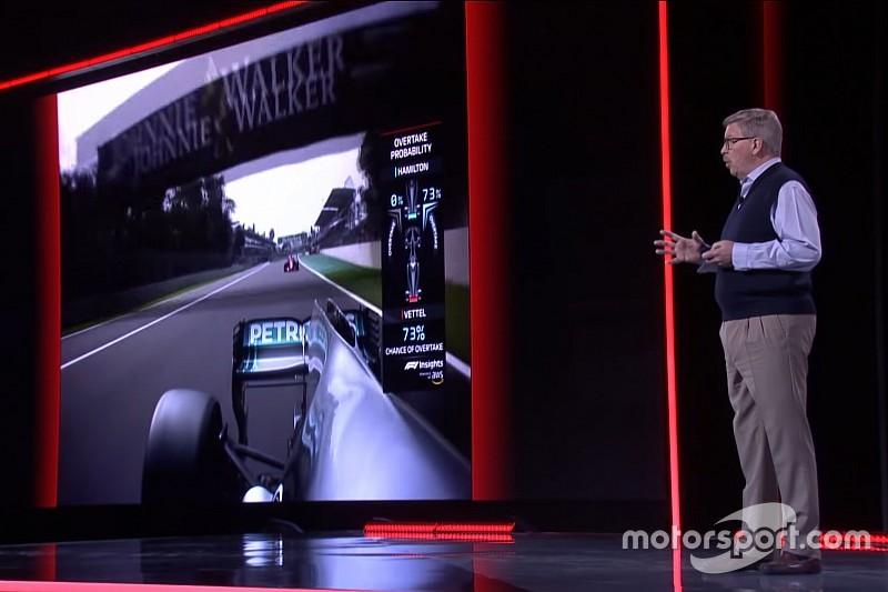 F1, 2019 TV grafikleri için yapay zekayı kullanacak!