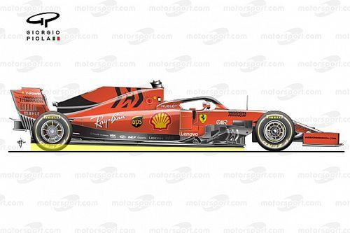 Ferrari: ecco perché la SF21 non sarà una... drag queen