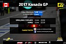 FORMULA 1 LİGİ 2017 Kanada GP Sanal Turnuva: Canlı Yayın