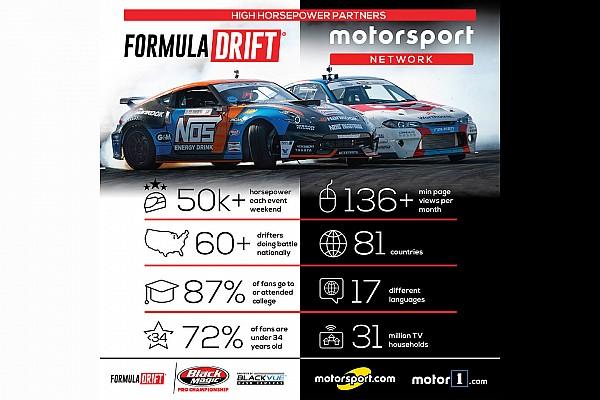 General Informations Motorsport.com Motorsport Network devient partenaire media de Formula DRIFT