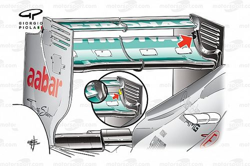 Banned: Why Mercedes' double DRS was outlawed
