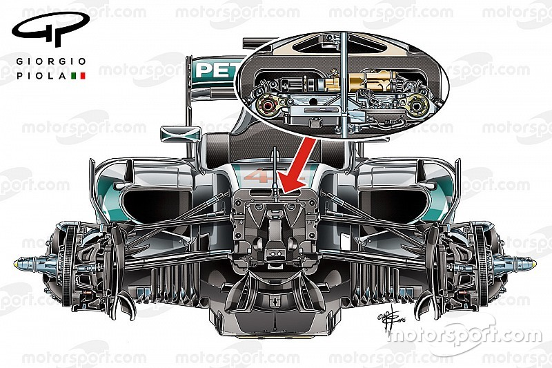 Tech analysis: What\'s behind Mercedes suspension controversy