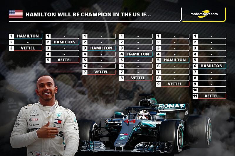 Арифметика Формули 1: за яких умов Хемілтон забезпечить собі титул в США?