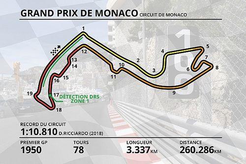 Guide circuit - Tout savoir sur le tracé de Monaco