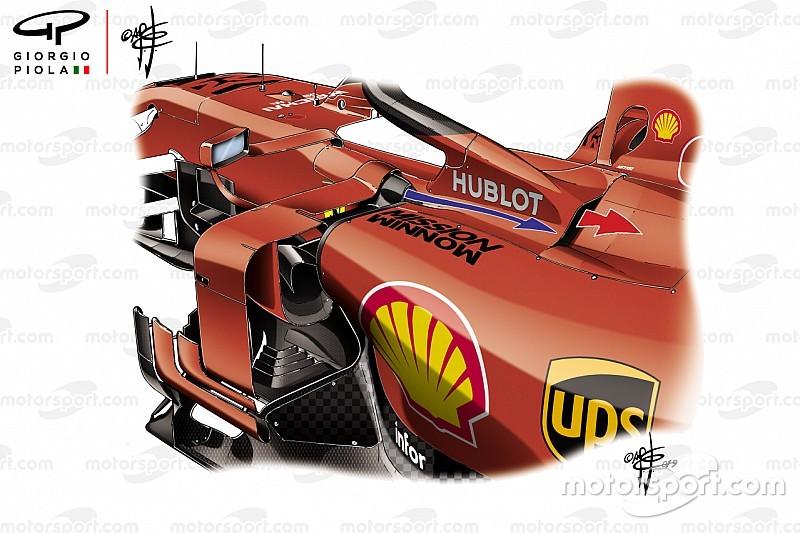 Análisis técnico: el secreto del Ferrari SF90, ¿aceleradores de flujo?