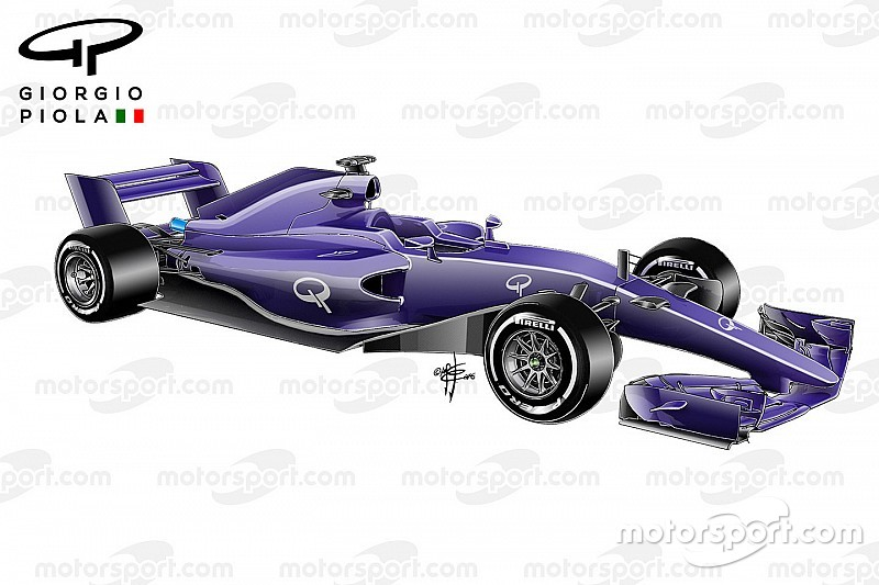 Analysis How Different Will F Cars Be In - Cars cars