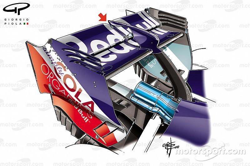 Технический анализ: что добавило Toro Rosso скорости на прямых в Монце
