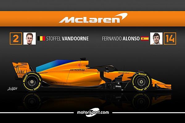 Formule 1 Preview Guide F1 2018 - McLaren, un nouveau faux départ ?