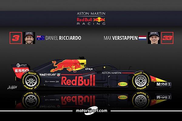 Guide F1 2018 - Red Bull, ce poil à gratter
