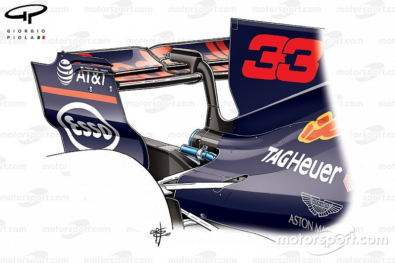 Teknik Analiz: Red Bull'un downforce tavizi Spa'da işe yaradı