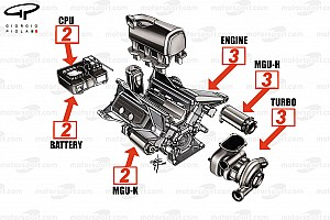 Formula 1 Analisi Power unit: quest'anno solo 2 MGU-K, centraline e batterie