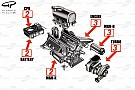 Формула 1 Технічний аналіз: що можна міняти на двигунах Ф1 цьогоріч?