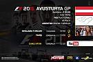 SİMÜLASYON DÜNYASI F1 2016 online turnuva: Avusturya GP - Canlı Yayın