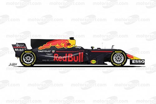 Guide F1 2017 - Red Bull concentre toutes ses énergies