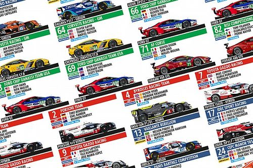 Baixe gratuitamente guia ilustrado das 24 Horas de Le Mans