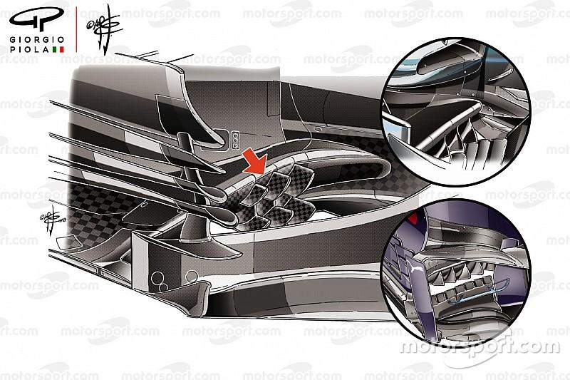 Технический анализ: новинки, на которые Haas возлагает большие надежды