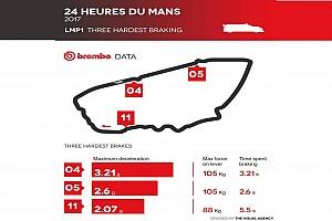 Le Mans Ultime notizie 24 Ore di Le Mans, Brembo: le LMP1 passano 3 ore e un quarto in frenata