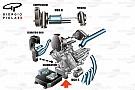 Honda: il motore 2017 ha compressore e turbo separati come Mercedes