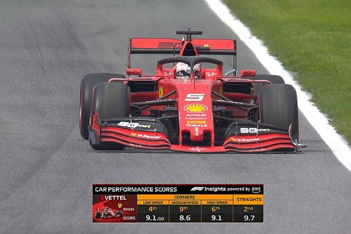 F1 to roll out new real-time TV graphics in 2020