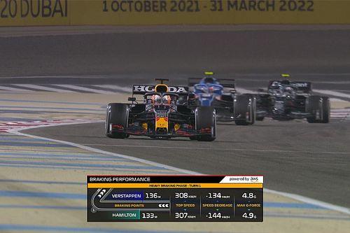 Los conflictos de los gráficos de televisión de la Fórmula 1 2021