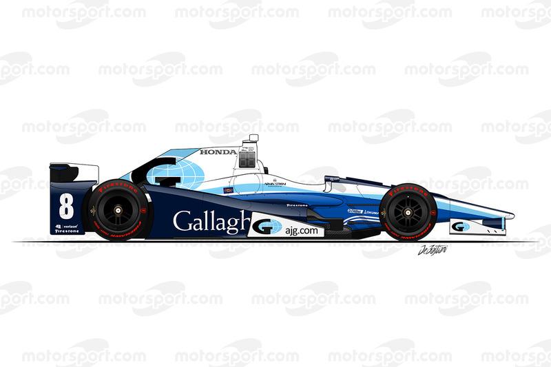 #8 - Max Chilton, Chip Ganassi Racing Honda