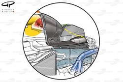 Réservoir d'huile du moteur de l'Arrows A23