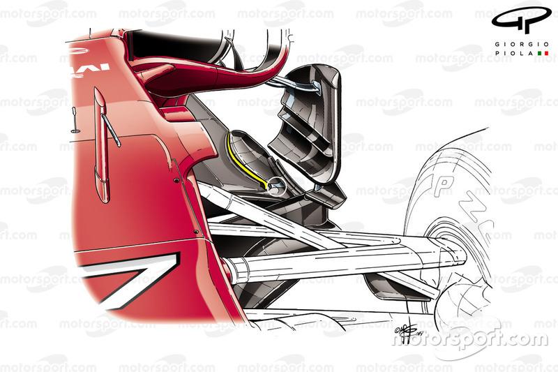 """تفاصيل أرضية سيارة فيراري """"اس.اف70اتش"""""""