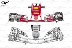 Ferrari SF70H y Mercedes W08 comparación de alas delanteras