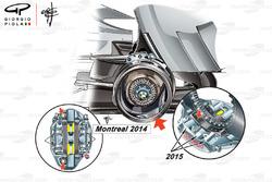 Mercedes W05 and W06 rear brakes comparison