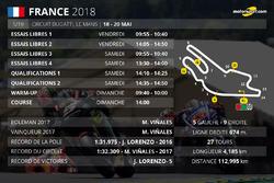Les horaires du Grand Prix de France