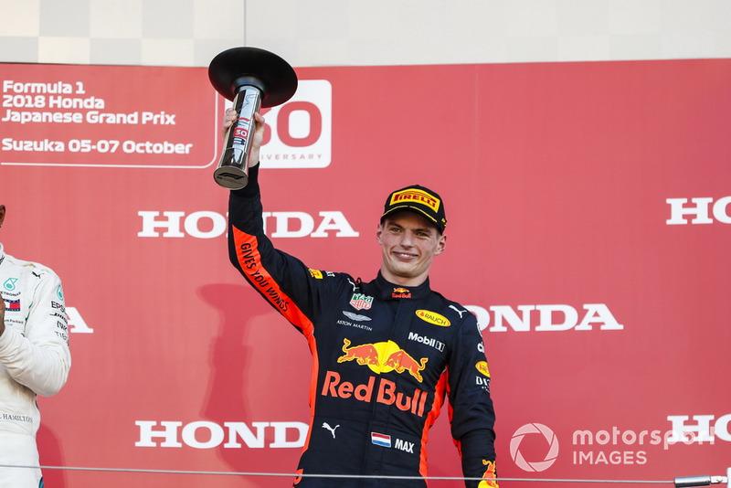 2º Max Verstappen: 139 puntos (no pierde ni gana posiciones respecto a 2017)