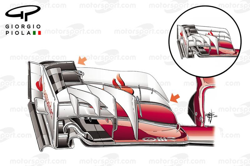Frontflügel Ferrari SF16H, Montreal/Baku Vergleich