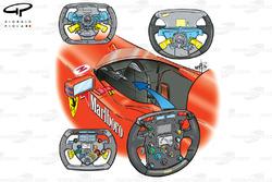 Ferrari F399 cockpit and steering wheel