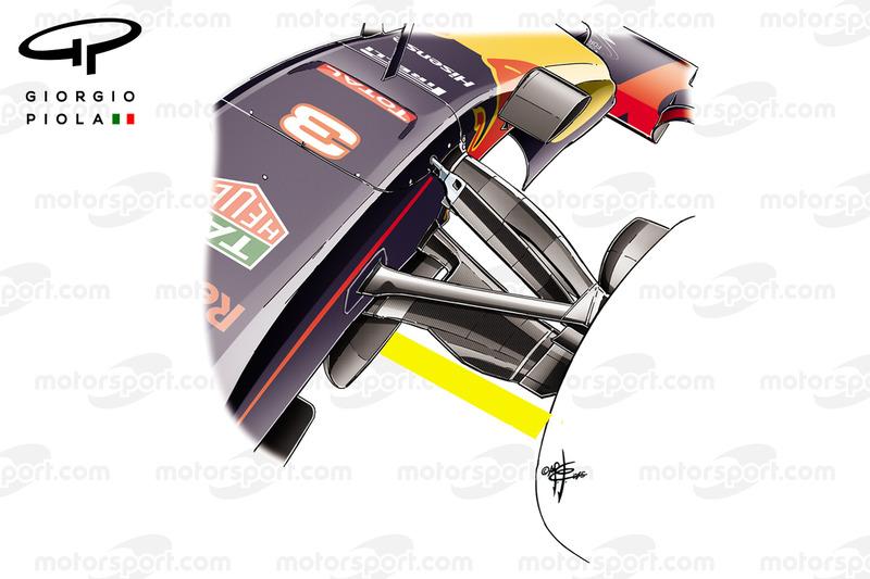 Red Bull Racing RB12, Aufhängung