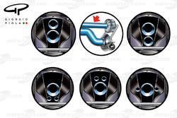 Design options for 2016 Formula 1 wastegate exhausts