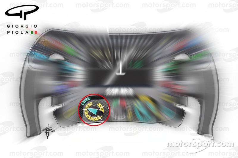 Mercedes AMG F1, Lenkrad
