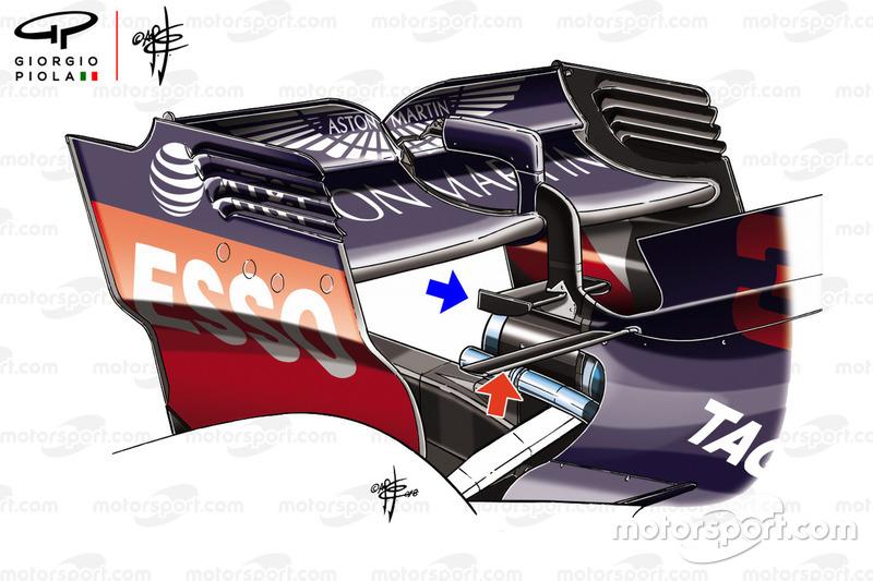 Monkey seat del ala trasera del Red Bull RB14