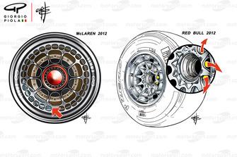 مقارنة الإطار المعدني لسيارة مكلارين ام.بي-27 وسيارة ريد بُل آر.بي8