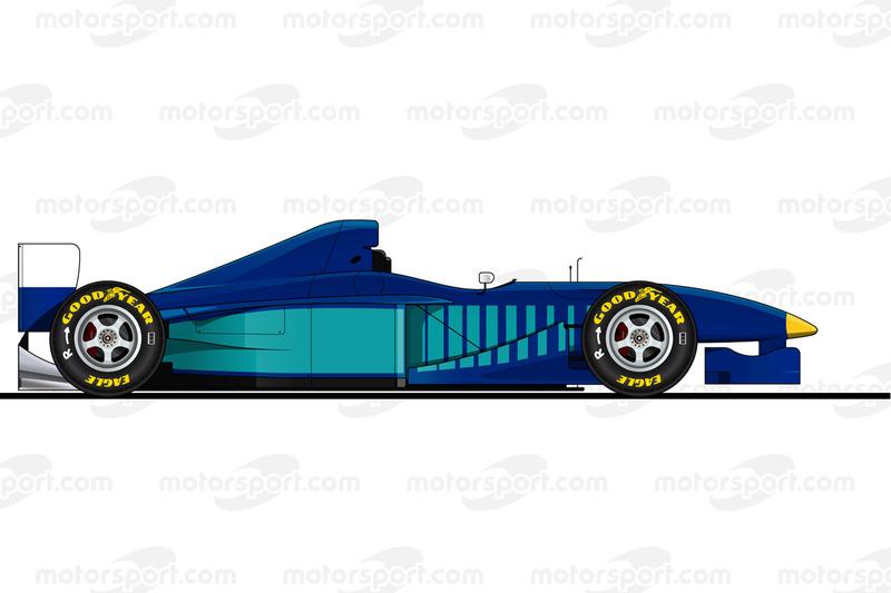 1997 - Sauber C16