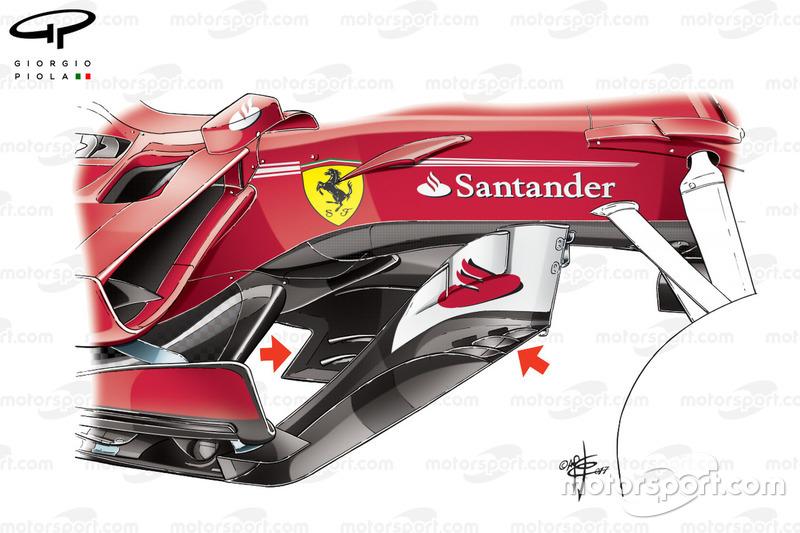 Nouvelles dérives latérales de la Ferrari SF70H en Hongrie