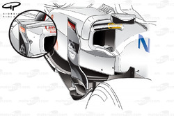 Sauber C31 sidepod leading edge devices (old specification inset)