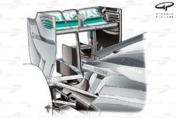 Mercedes W05 enlarged monkey seat