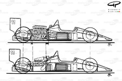 McLaren MP4-5 1989 V10 comparison with 1988 MP4-4 V6 turbo