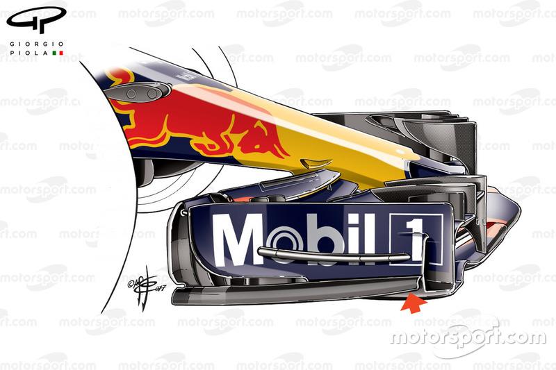 Red Bull RB13 placa de extremo con títulos
