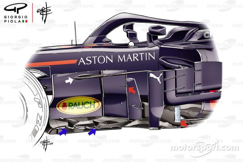 Дефлектори Red Bull RB14, третя версія